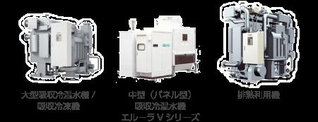吸収冷凍機・吸収冷温水機
